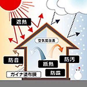 エアコン頼みだった家が遮熱効果でひんやり